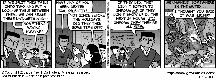 [Comic for Monday, March 2, 2009]